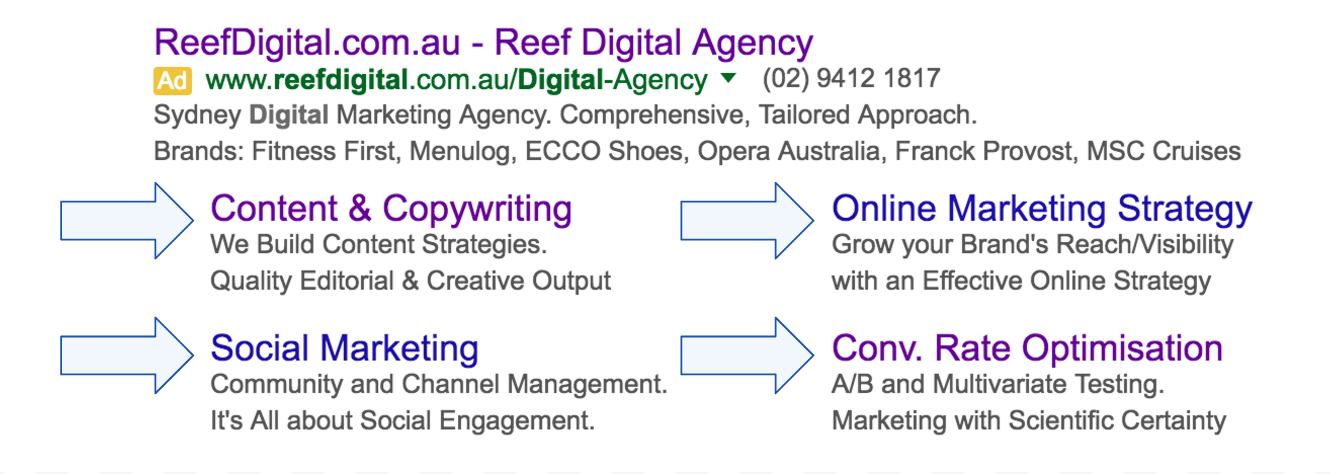 AdWords Sitelinks example